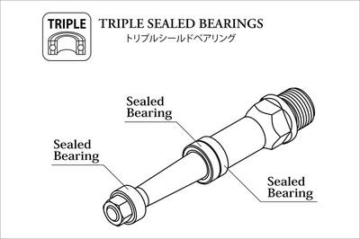 Triplesealedbearings